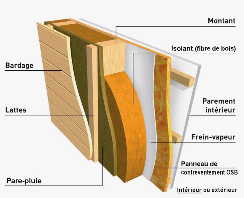 Schéma ossature bois